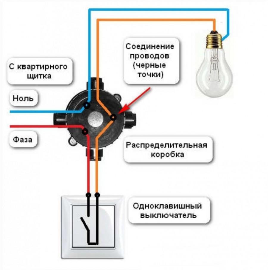 Схема правльного подключения одноклавишного выключателяjpg